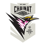 Chainat fixtures stats results