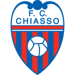 Chiasso h2h stats